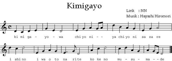 Lagu Kebangsaan jepang