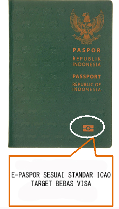 E-PASSPORT ICAO