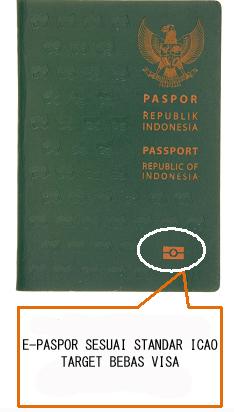 Bebas Visa Jepang bagi WNI pemegang E-Paspor